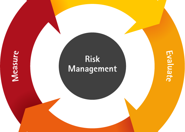 Training IT Risk Management