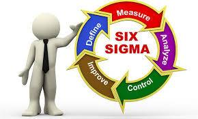 Lean Six Sigma Fundamentals