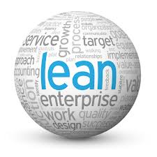 Value Stream Mapping Based On Lean Thinking